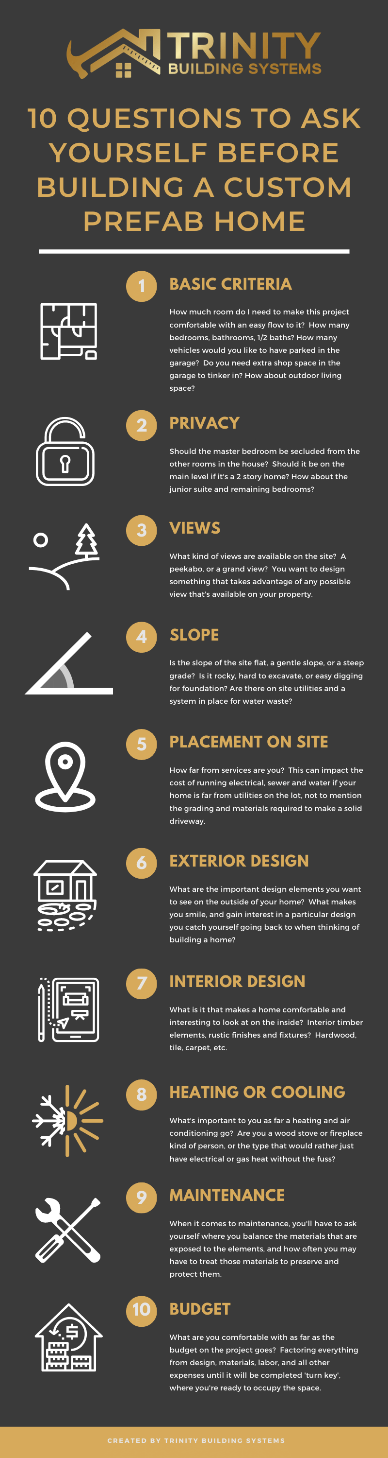 Infographic walking through ten questions you must ask yourself before building a custom prefab home.
